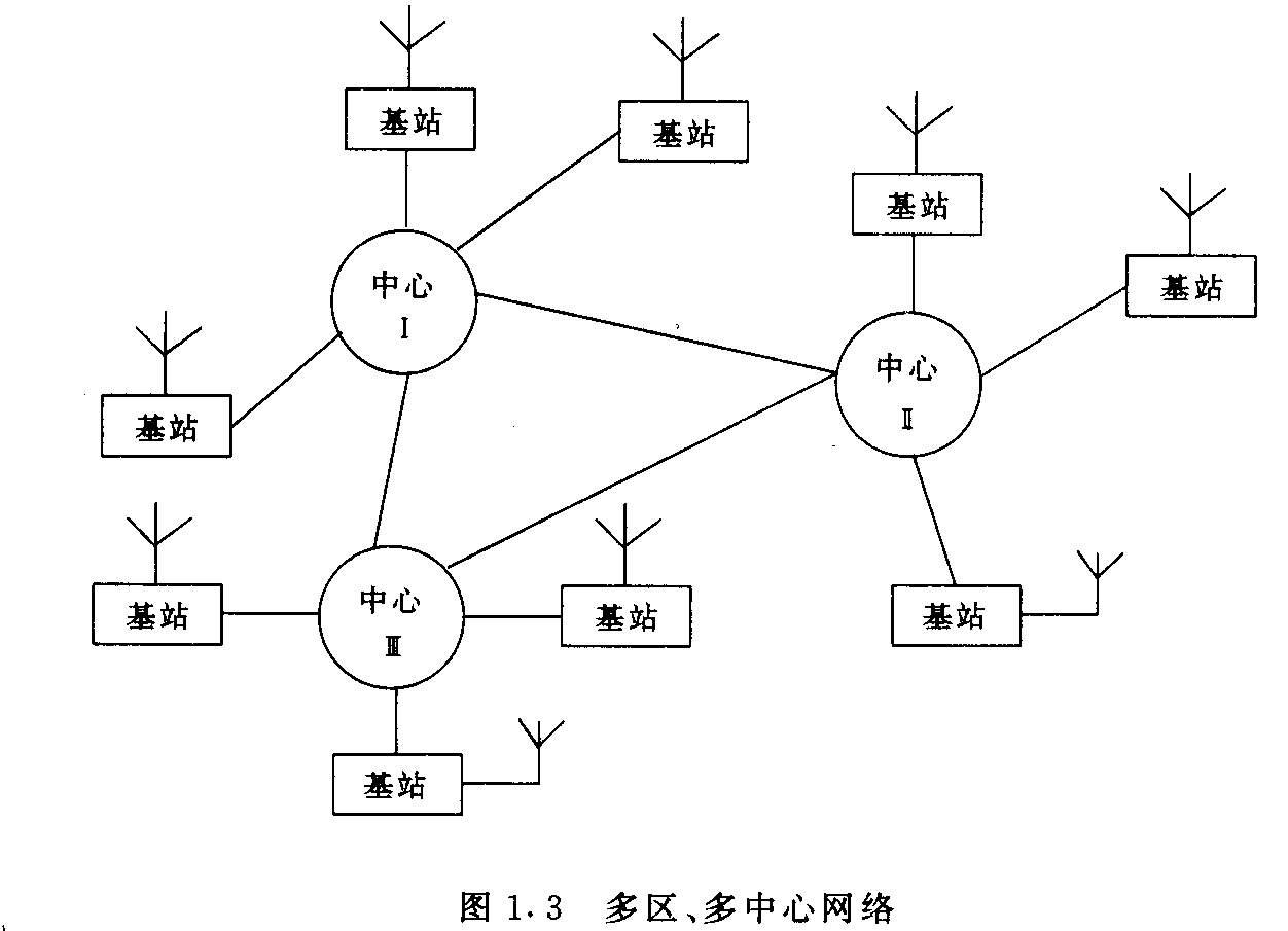 集群无线对讲,集群无线对讲系统,无线对讲,无线对讲系统