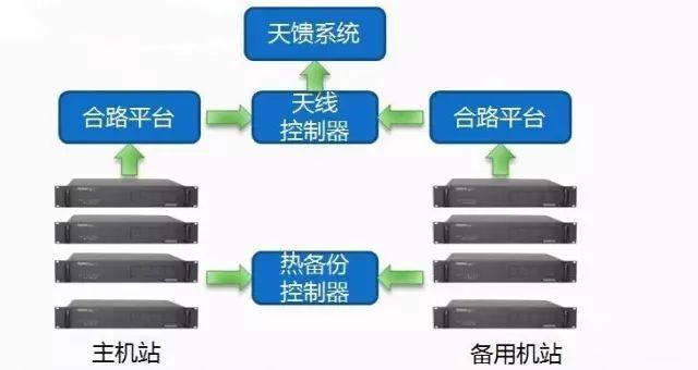 企业工厂无线对讲系统解决方案
